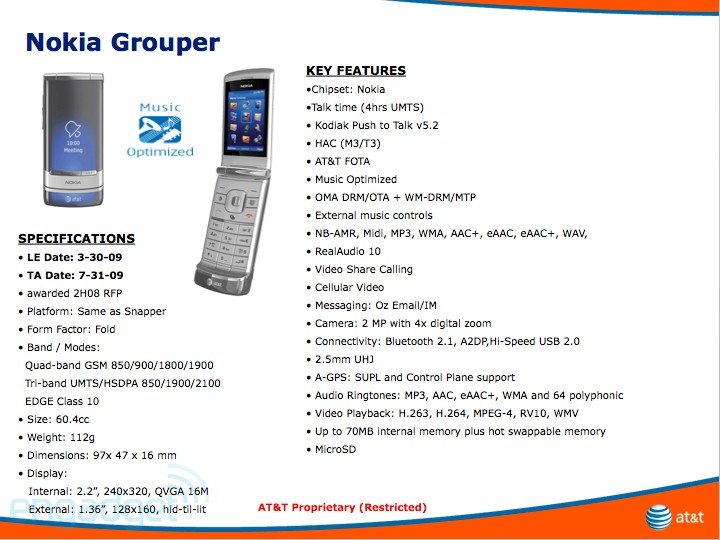 nokia-grouper-slide