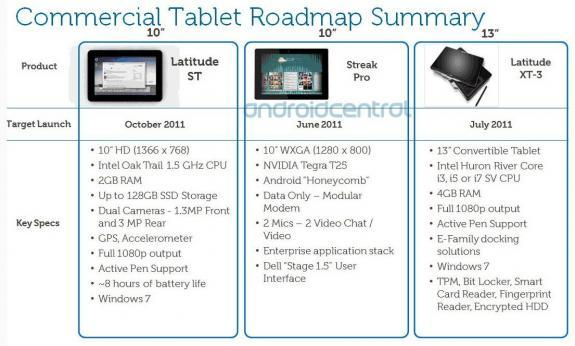 roadmap_dell