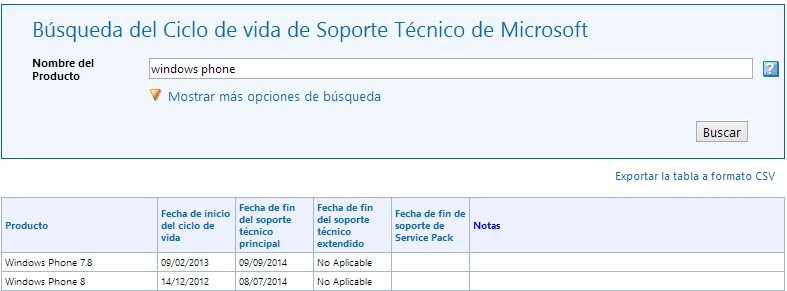 windows phone 8 e windows phone 7.8 termine dei cicli