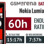 Quanto dura la batteria del Lumia 720 Windows Phone 8 ?
