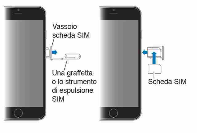 iphone 6 e iphone 6 plus dove e come inserire la nano sim telefonica. Black Bedroom Furniture Sets. Home Design Ideas
