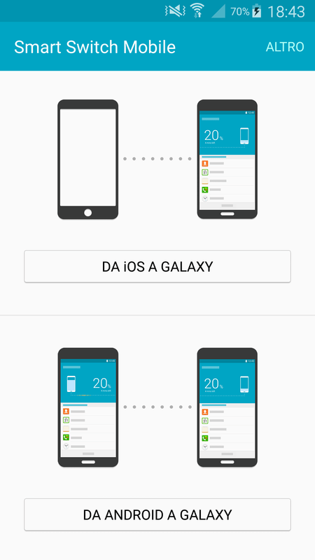 Galaxy S6 e Galaxy S6 Edge Download tutte le App .Apk