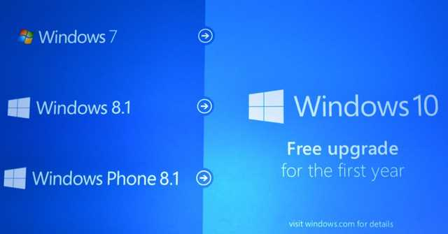 Aggiornare Windows XP e Windows Vista a Windows 10 gratis