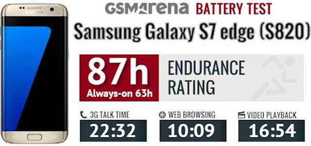 batteria galaxy s7 edge
