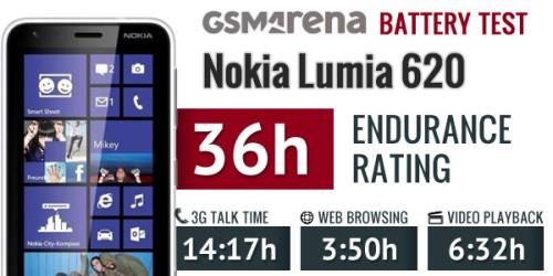 Batteria Lumia 620 test della durata