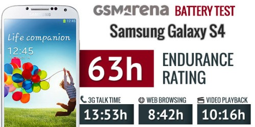 Batteria Galaxy S4 quanto dura