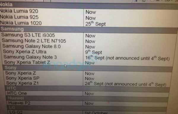 Galaxy Note 3 Prezzo al pubblico e Pre order Disponibile già dal 16 Settembre !