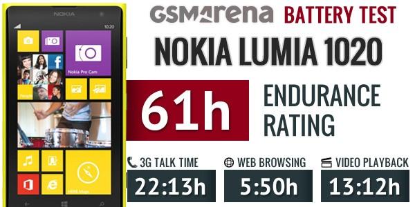 Nokia Lumia 1020 Quanto dura la batteria ? Autonomia infinita