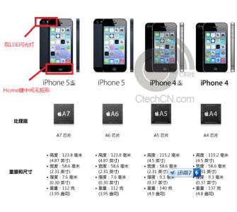 VIDEO DIRETTA STREAMING iPhone 5S e 5C Apple