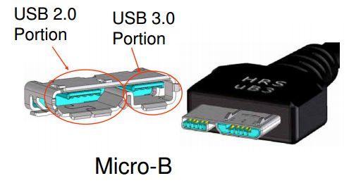 Samsung Galalaxy Note 3 con USB 3 tuti i dettagli e novit
