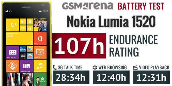 Nokia Lumia 1520 la betteria quanto dura ? Impressionanti risultati !