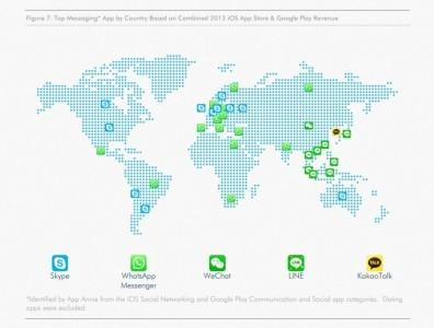 WhatsApp VOIP per Android e iPhone disponibilità