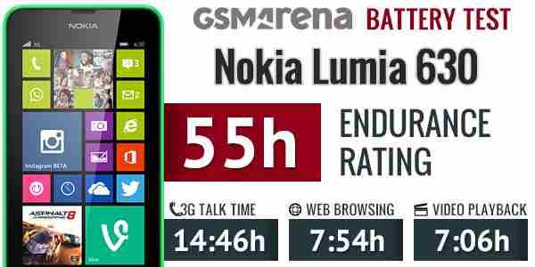 Nokia Lumia 630 Quanto dura la batteria ? Tutti i risultati del test