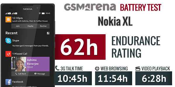 Batteria del Nokia XL quanto dura ? Oltre 62 ore di autonomia