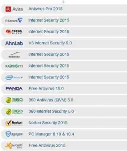 Quale migliore antivirus per Windows 8 Windows 7 Windows Vista Windows XP