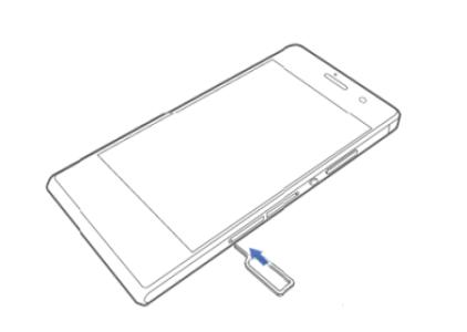 Huawei Ascend P7 che scheda telefonica SIM usa e come si inserisce
