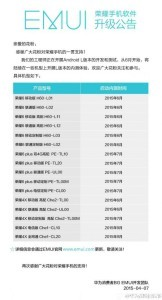 Huawei Android 5 aggiornamento Lollipop tutti i telefoni