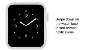 Apple Watch come leggere i messaggi e notifiche