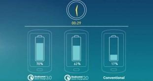 Galaxy S7 ricarica rapida della batteria