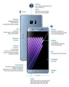 Tutto Samsung Note 7 Caratteristiche disponibilita prezzo video anteprima
