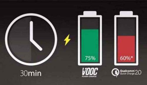 Come caricare la Batteria del Telefono velocemente