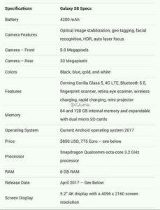 Galaxy S8 Caratteristiche e prezzo smartphone Samsung