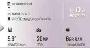 Huawei Mate 9 Tutte le caratteristiche tecniche