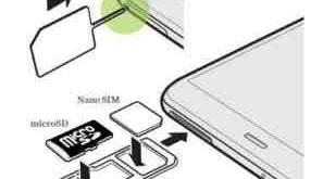HTC U Ultra come inserire la scheda SIM