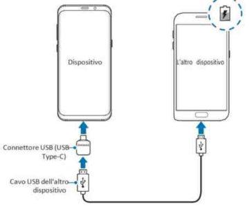 Usare Galaxy S8 per ricaricare altri telefoni