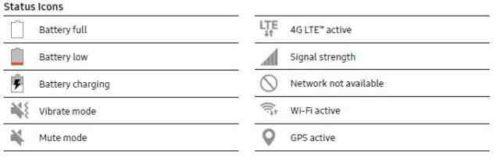 Che cosa significano le icone che sono sul display Samsung Note 8