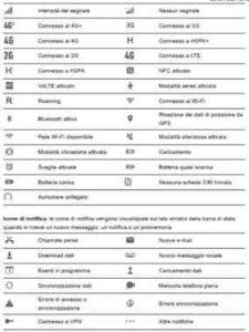 significato simboli su barra Android Huawei mate 10