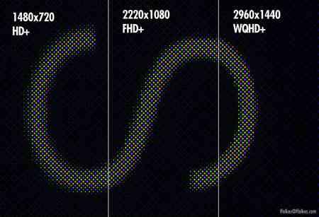 Risoluzione display Galaxy S9