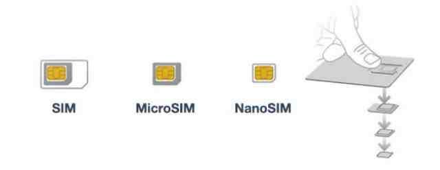 Galaxy S9 SIM, Micro SIM, Nano SIM quale tipo di cheda telefono bisogna mettere nel cellulare Android Samsung Galaxy S9 Quale scheda operatore va messa dentro il Galaxy S9