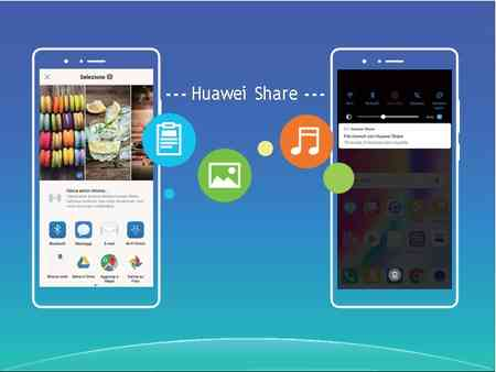 Come si Usa Huawei Share