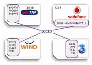 Recuperare codice ICCID