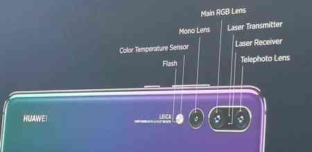 Foto dritte Huawei P20 Pro