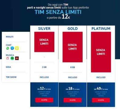 Offerta tariffa TIM semza Limiti