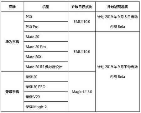 Magic-ui-3