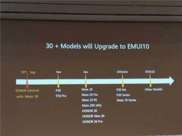 Aggiornamento EMUI 10 Huawei