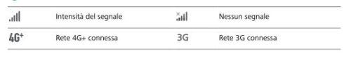 Icone Huawei