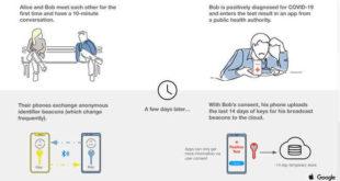 Come si mette l'applicazione Immuni Apk su smartphone Huawei e Honor