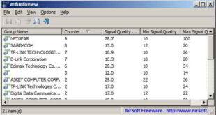 Come controllare la potenza del segnale Wi-Fi