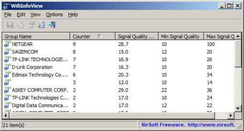 Come controllare la potenza del segnale WiFi