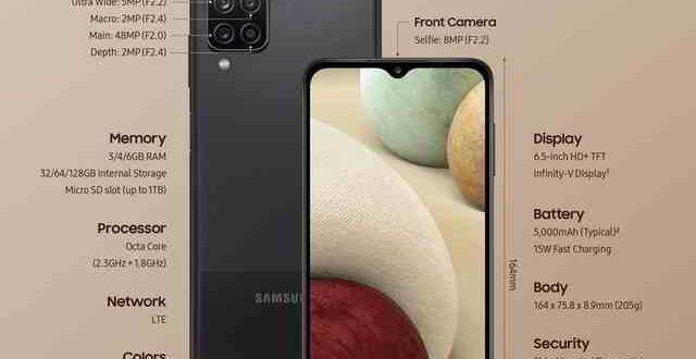Samsung A12 spostare contatti da telefono a SIM